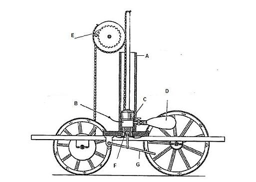 Rivez Engine